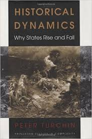 Historicaldynamics