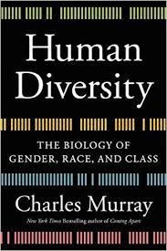 Humandiversity